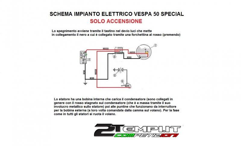 Schema Elettrico Vespa 50 Special : Impianto special in ac v telaio e