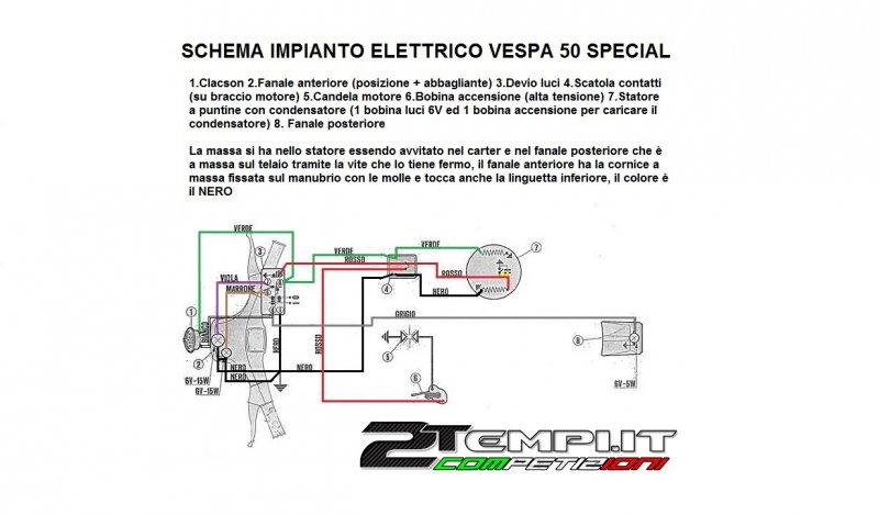 Schema Impianto Elettrico Per Vespa 50 Special : Impianto special in ac v telaio e