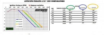 Kytronik anticipo con le curve 8-3-9.jpg