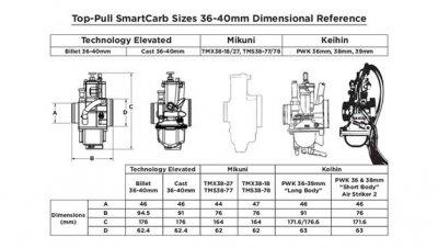 p35-carburatori-smartcarb-dal-pieno.jpg