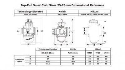 p36-carburatori-smartcarb-dal-pieno.jpg